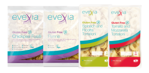 evexia_thrive_fuelpr
