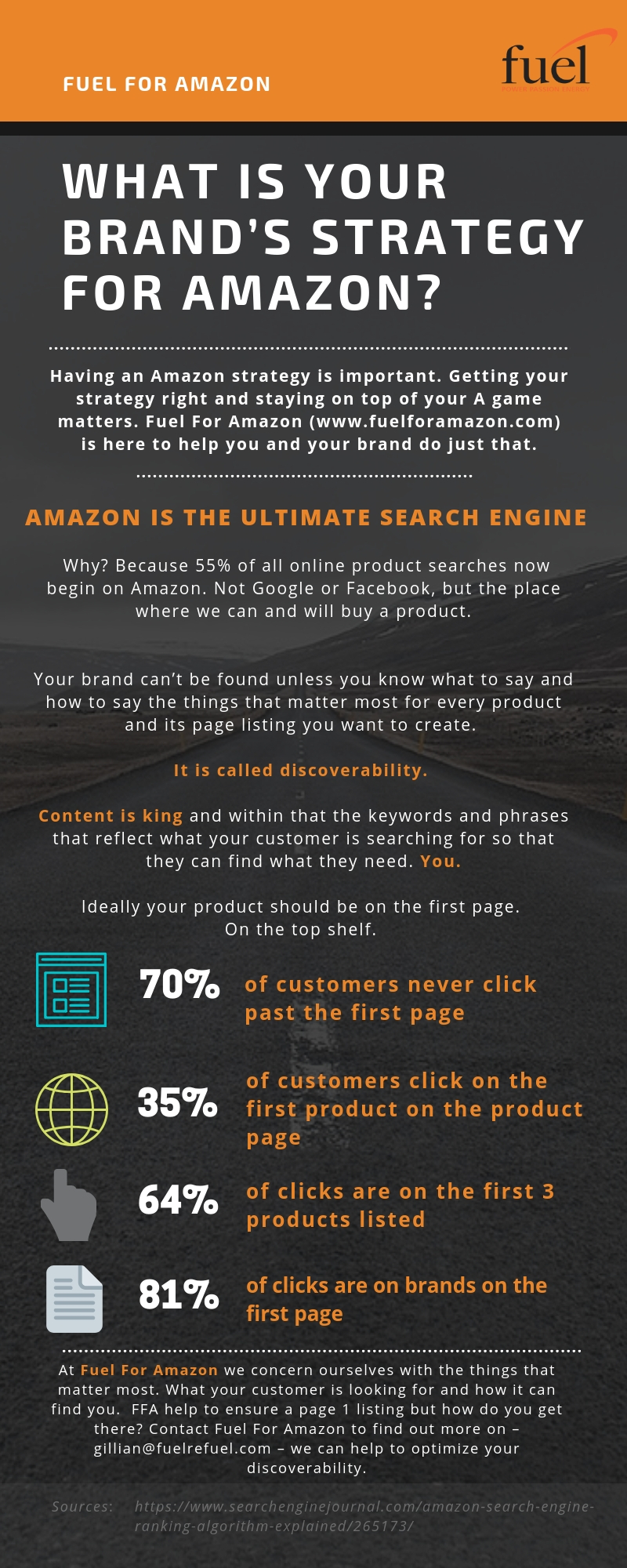 what-is-your-amazon-strategy-gillian-waddell